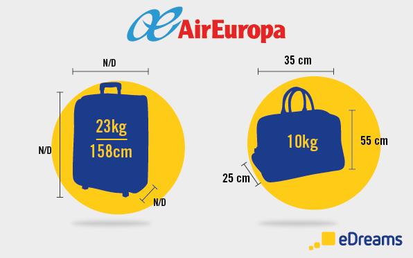 Air Europa equipaje de mano