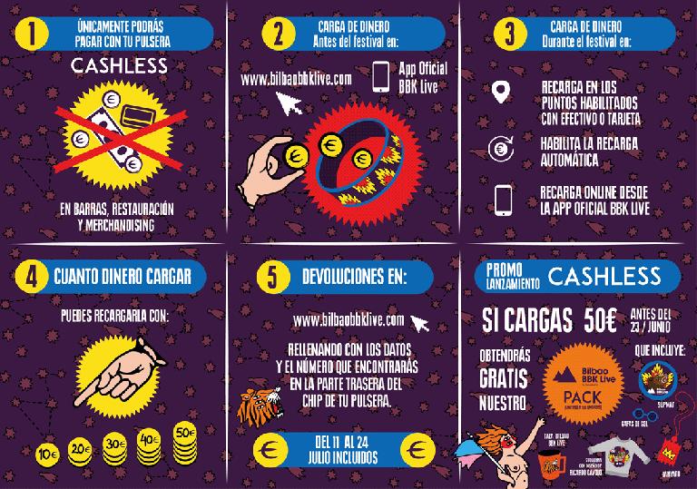 Pulseras CASHLESS de festivales