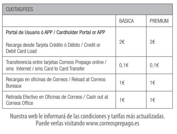 Comisiones tarjeta prepago Correos 2