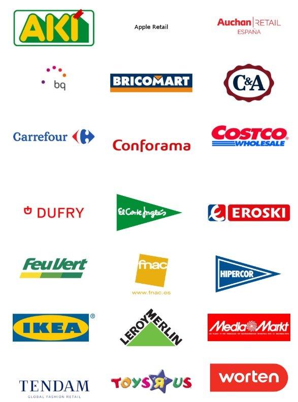Empresas asociadas ANGED 2019