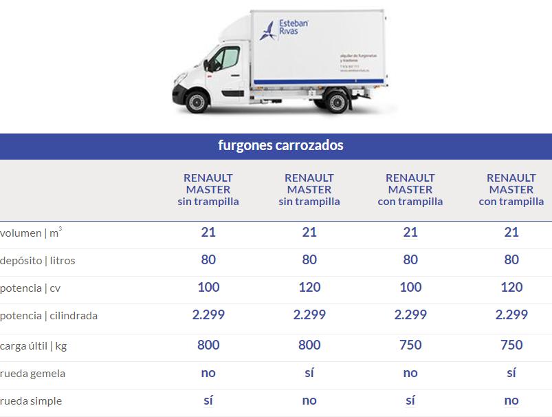 Esteban Rivas alquiler de furgones carrozados