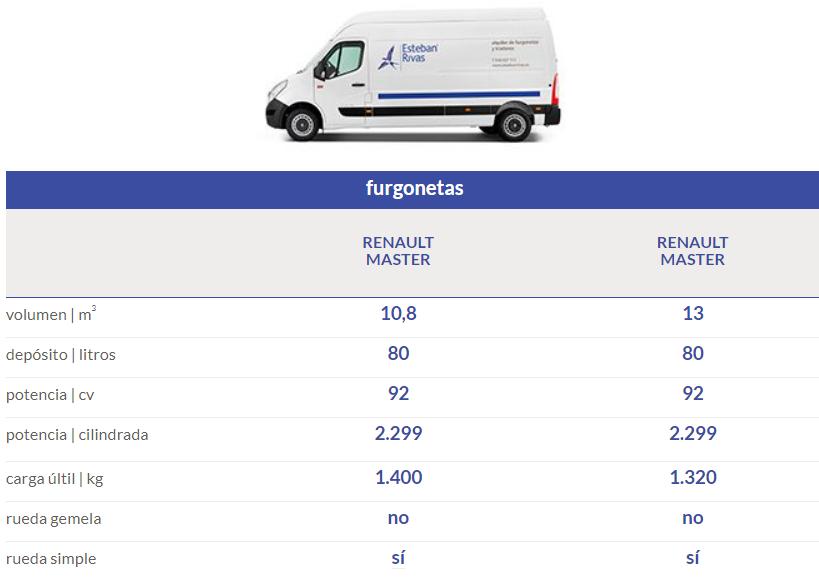 Esteban Rivas alquiler de furgonetas sin conductor