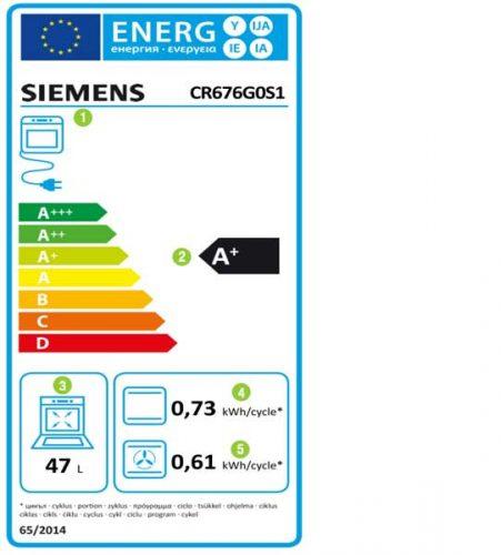 Etiqueta energética horno eléctrico