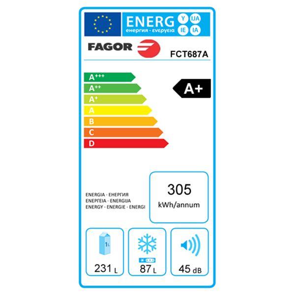 Etiqueta energética frigorifico-combi fagor
