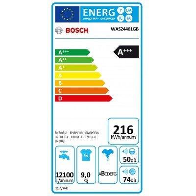 Etiqueta energetica lavadora