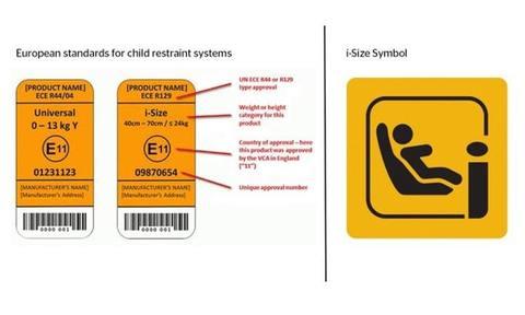 Etiquetas silla ECE R44/04 y ECE R129