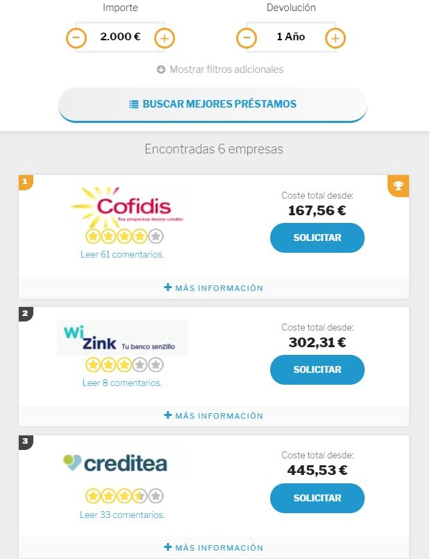 Financer.com comparacion de préstamos
