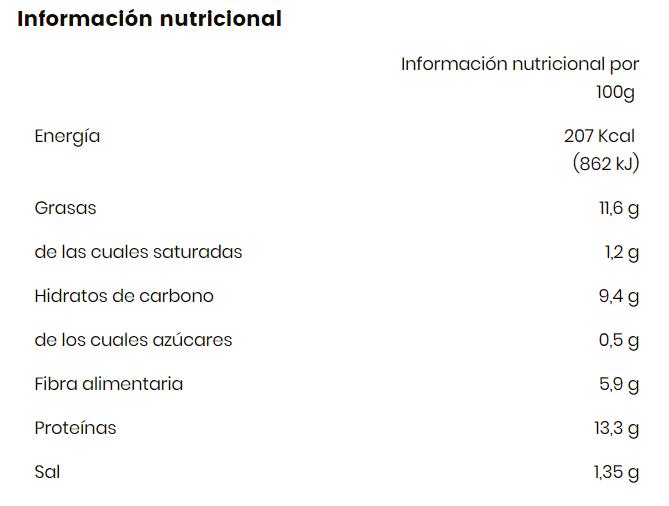 Heura meatballs albóndigas info nutricional
