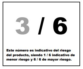 Indicador de riesgo productos financieros 1 al 6