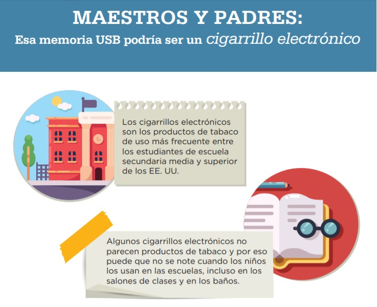 Infografía cigarrillos electrónicos US Department of Health