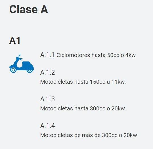 Licencia Nacional de Conducir motocicletas en Argentina