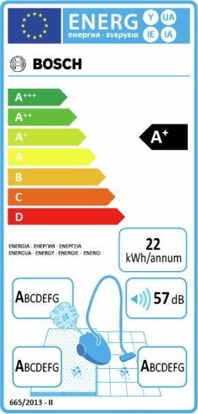 Nueva etiqueta energetica aspiradores trineo