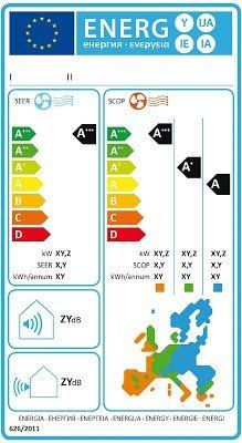 Nueva_Etiqueta energética_AA