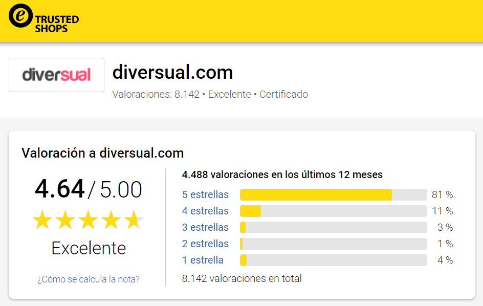 Opiniones Diversual Trusted Shops