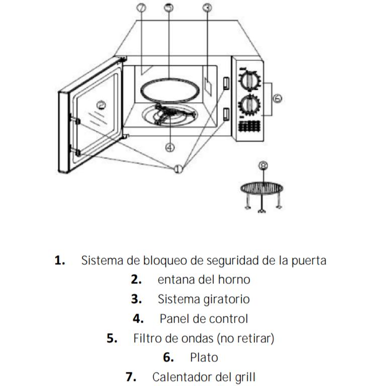 Partes de un microondas con grill