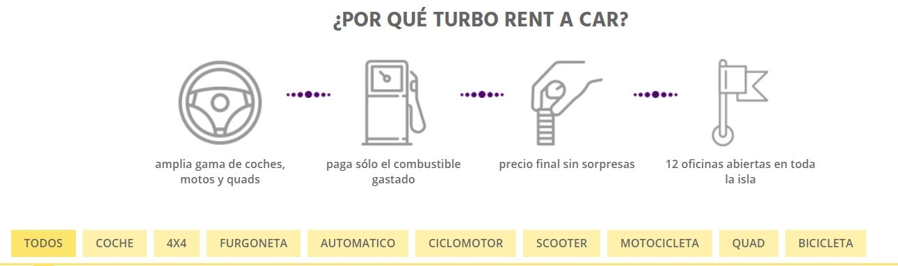 Turbo Rent A Car oferta de coches y motos de alquiler