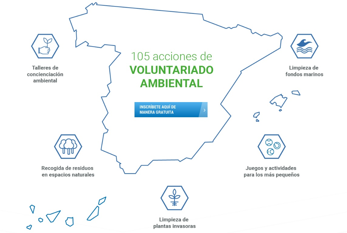 Voluntariado ambiental Decathlon 2019