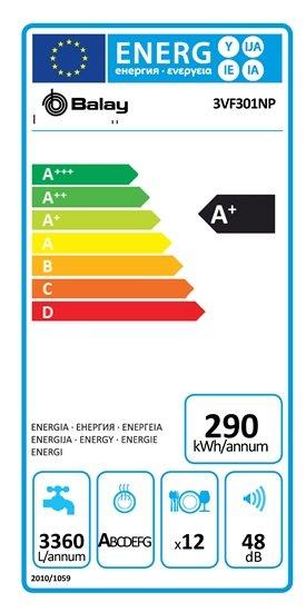 etiqueta energetica lavavajillas
